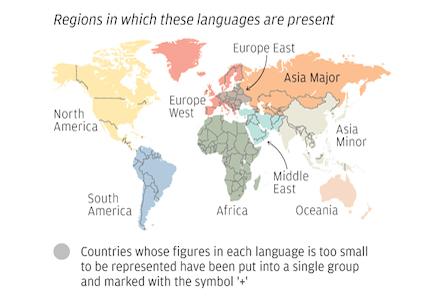 INFOGRAFÍA: los idiomas más hablados en el mundo en 2019