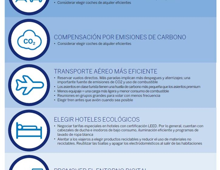American Express Global Business Travel apuesta por los viajes sostenibles