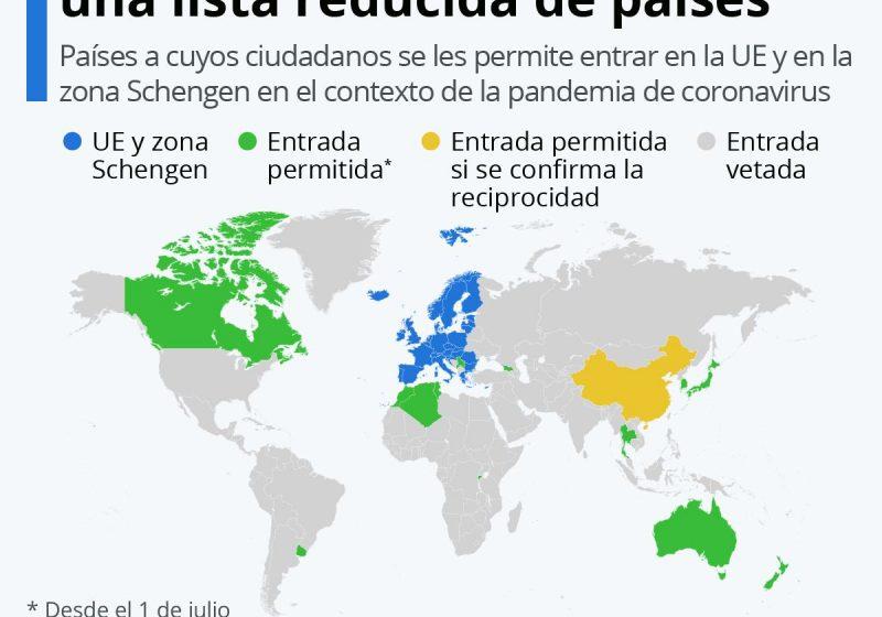GRÁFICO | ¿Qué viajeros pueden entrar en la Unión Europea?